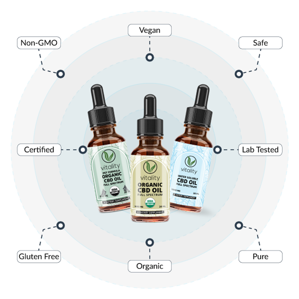 Vitality CBD Oils for Pets People and Beverages